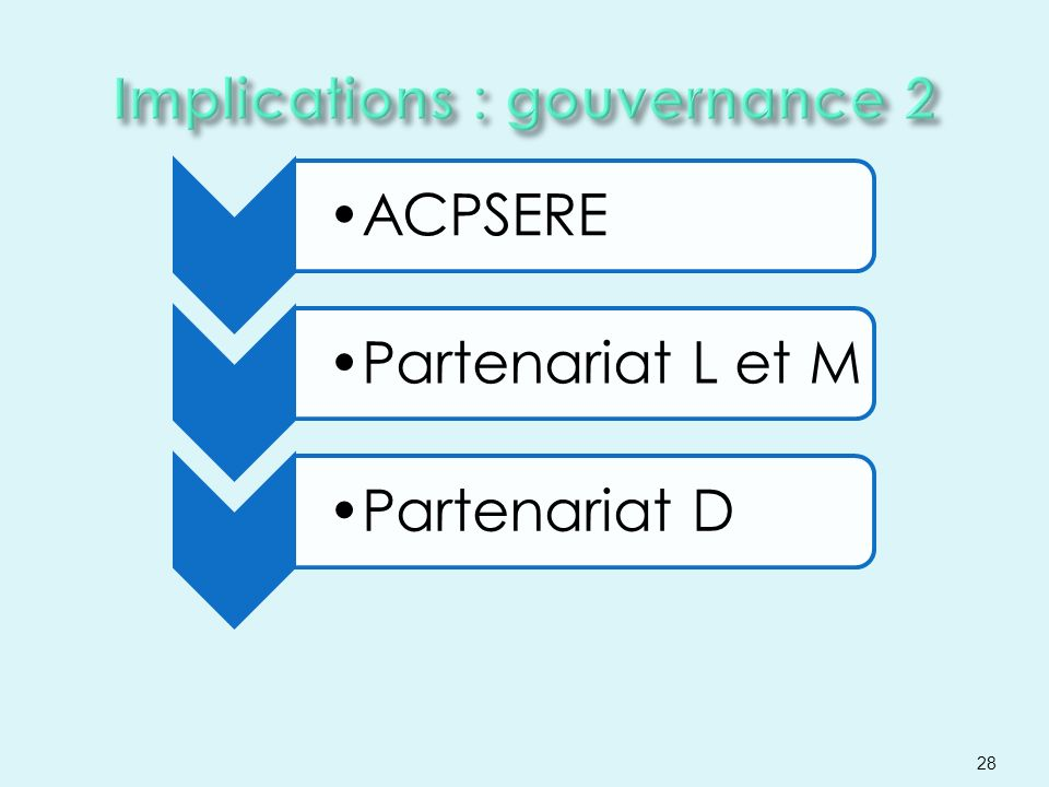 Implications : gouvernance 2