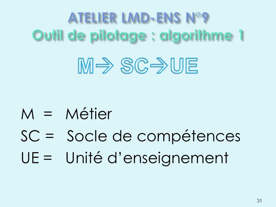ATELIER LMD-ENS N°9 Outil de pilotage : algorithme 1