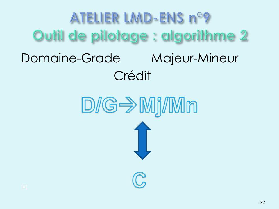 ATELIER LMD-ENS n°9 Outil de pilotage : algorithme 2