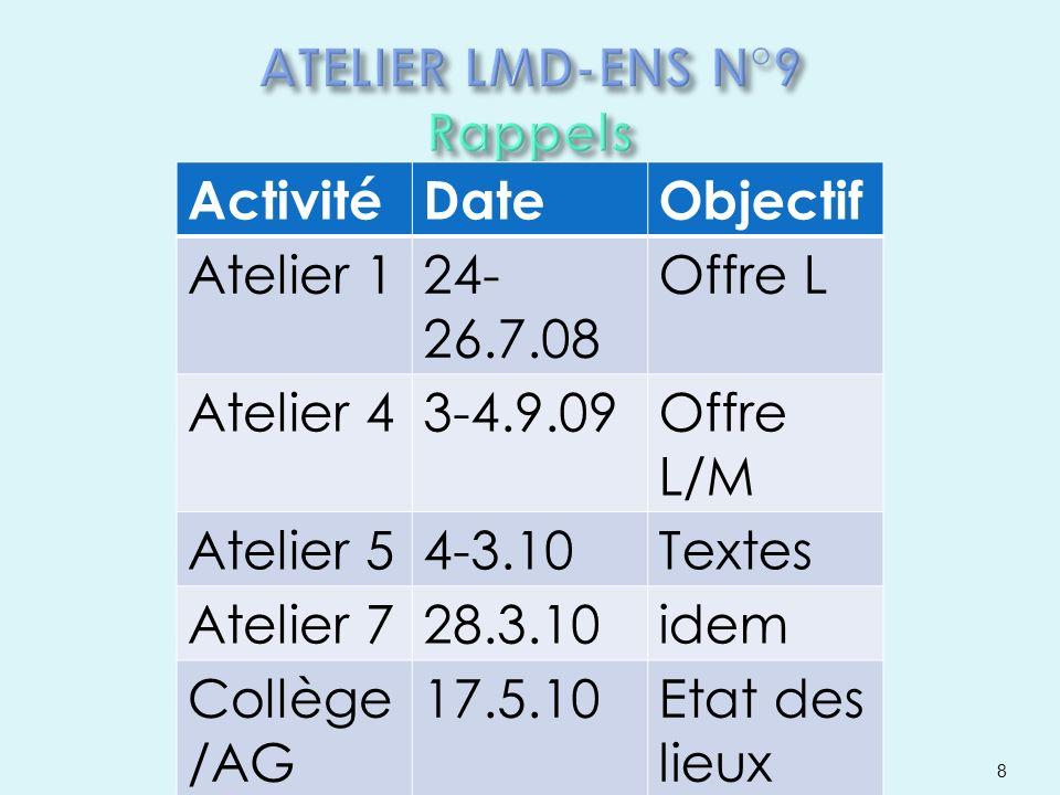 ATELIER LMD-ENS N°9 Rappels
