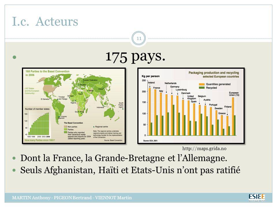 I.c. Acteurs 175 pays. http://maps.grida.no. Dont la France, la Grande-Bretagne et l'Allemagne.