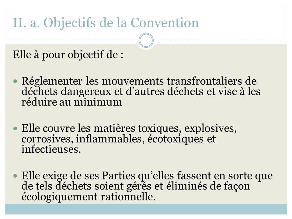 II. a. Objectifs de la Convention