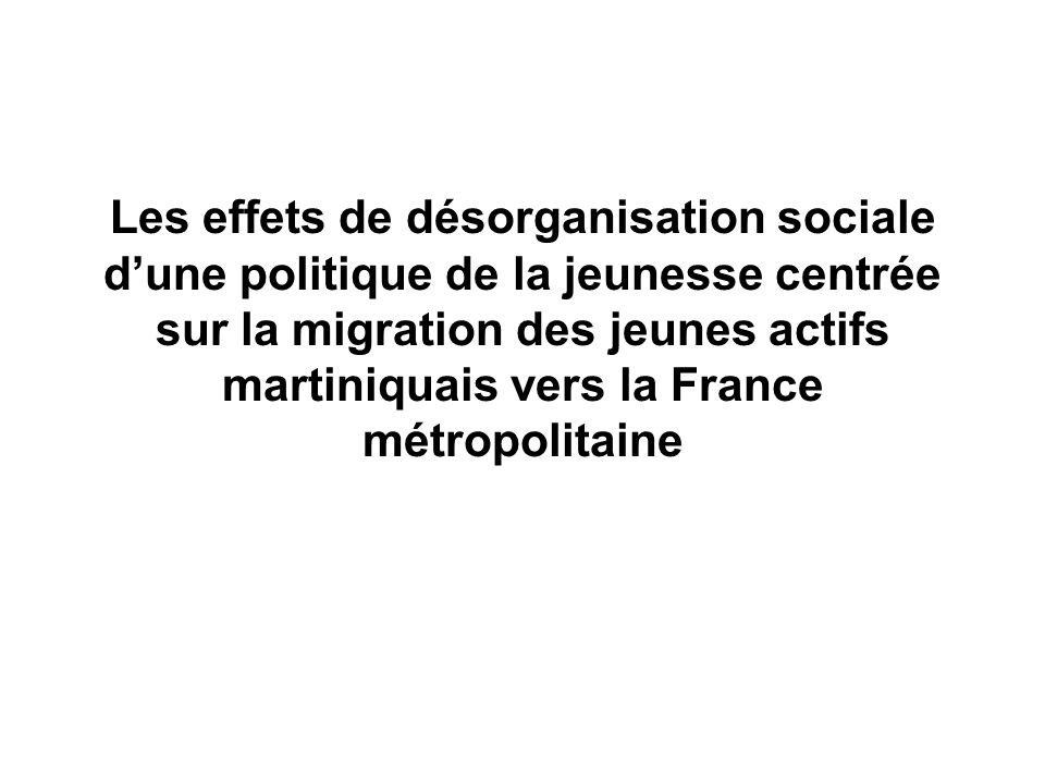 Les effets de désorganisation sociale d'une politique de la jeunesse centrée sur la migration des jeunes actifs martiniquais vers la France métropolitaine
