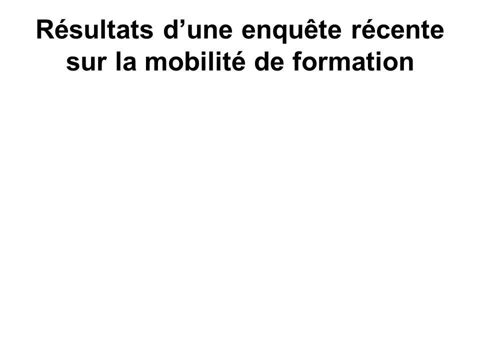 Résultats d'une enquête récente sur la mobilité de formation