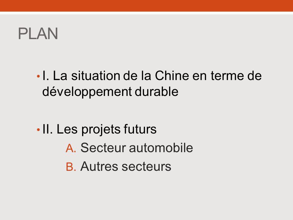 PLAN I. La situation de la Chine en terme de développement durable
