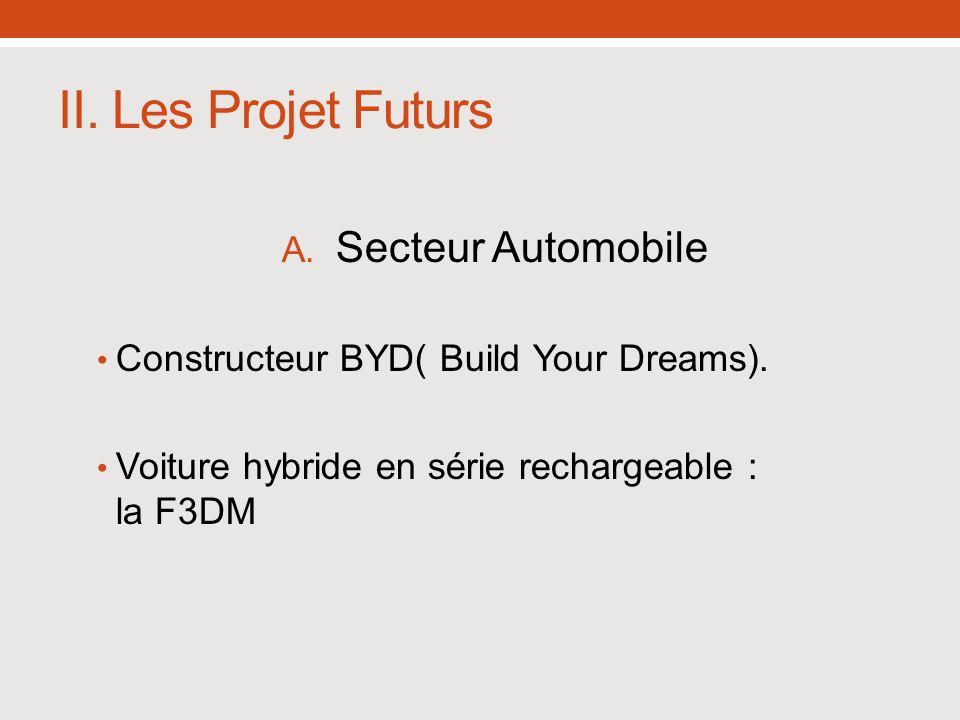 II. Les Projet Futurs Secteur Automobile
