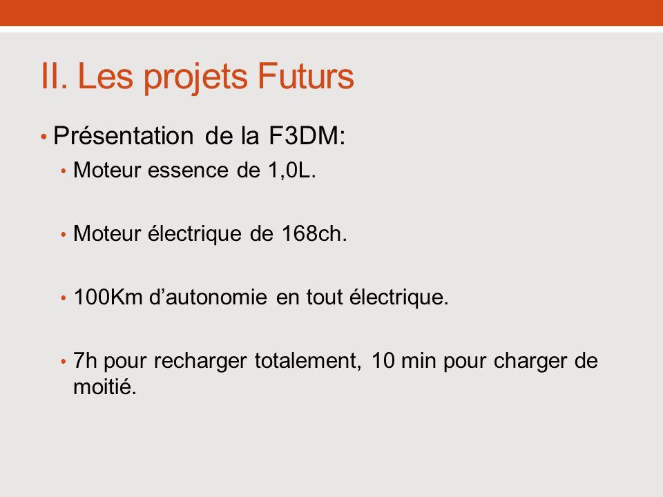 II. Les projets Futurs Présentation de la F3DM: