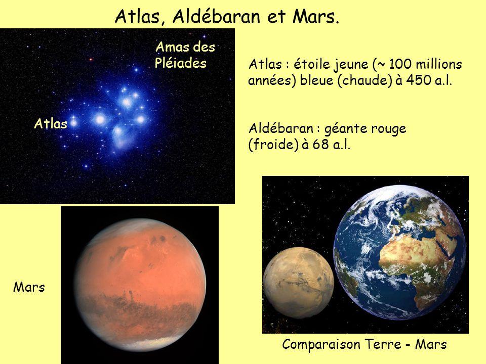 Atlas, Aldébaran et Mars.