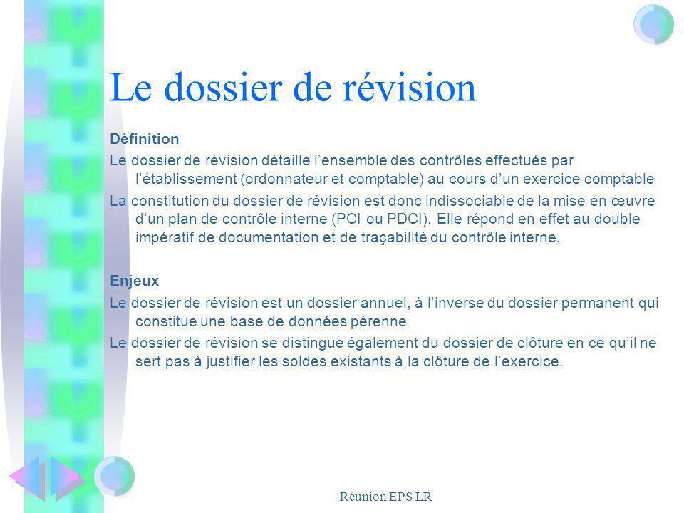 Le dossier de révision Définition