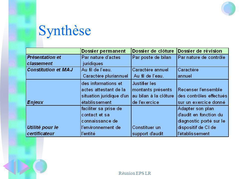 Synthèse Réunion EPS LR
