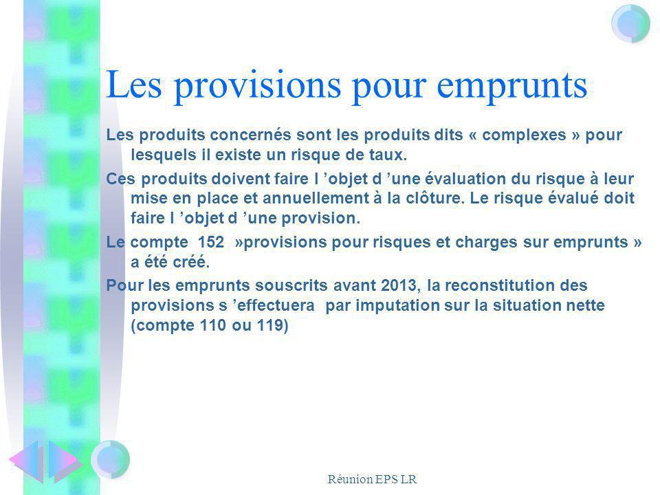 Les provisions pour emprunts
