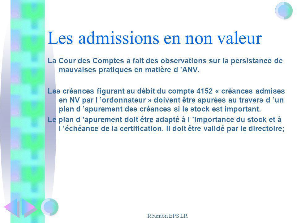 Les admissions en non valeur