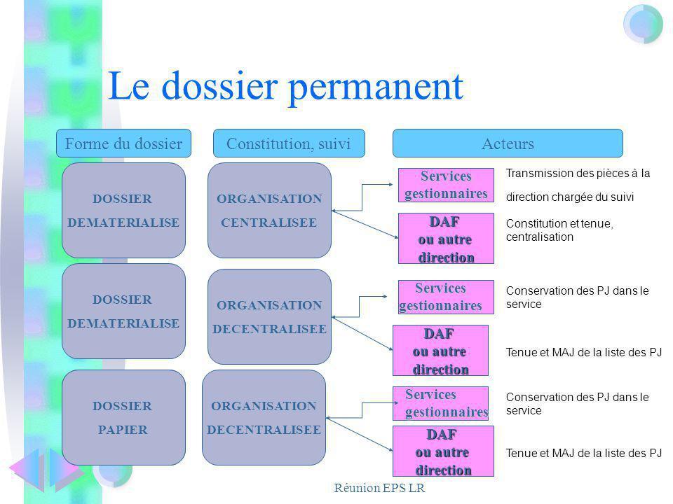 Services gestionnaires Services gestionnaires