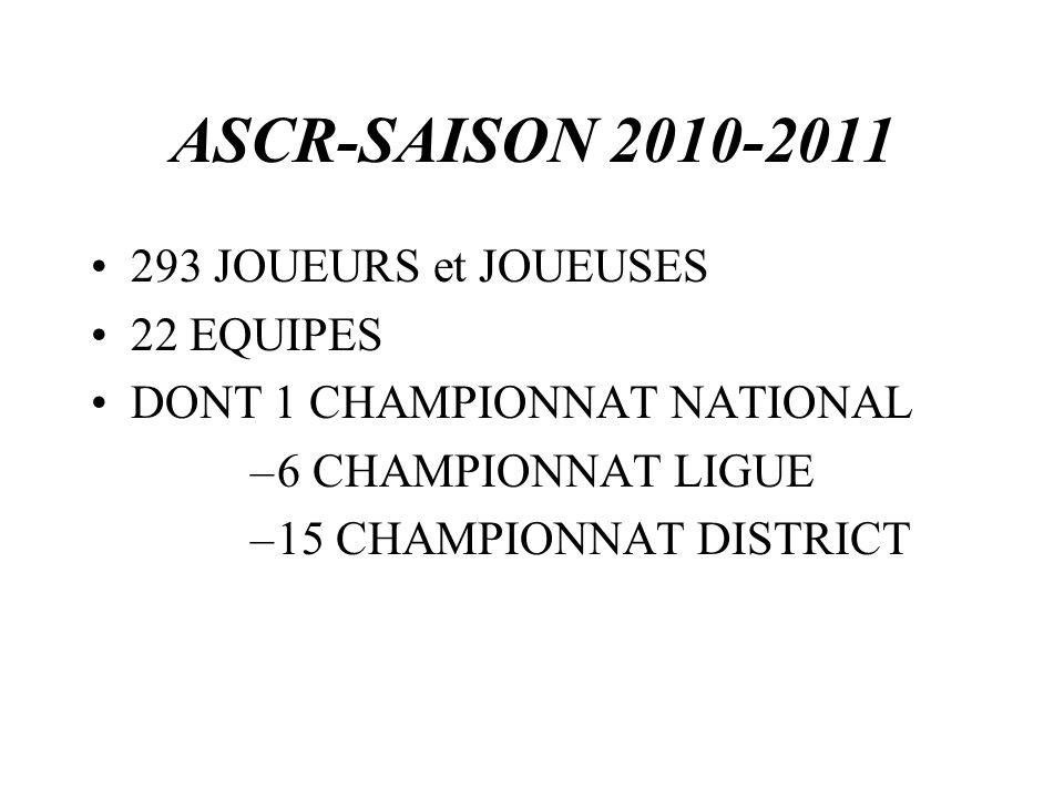 ASCR-SAISON 2010-2011 293 JOUEURS et JOUEUSES 22 EQUIPES