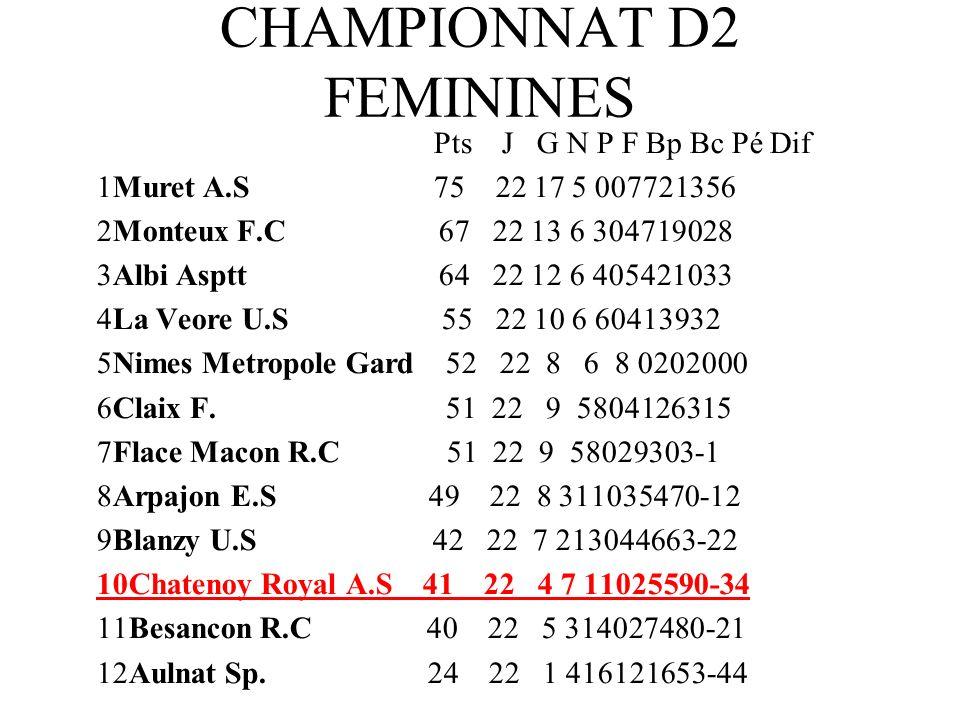 CHAMPIONNAT D2 FEMININES