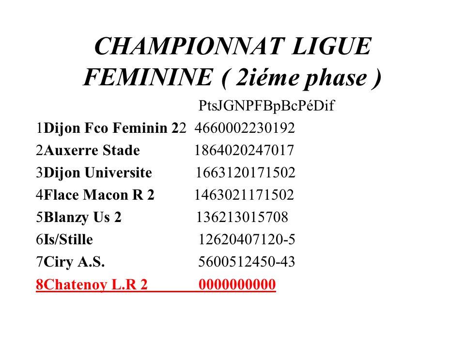 CHAMPIONNAT LIGUE FEMININE ( 2iéme phase )