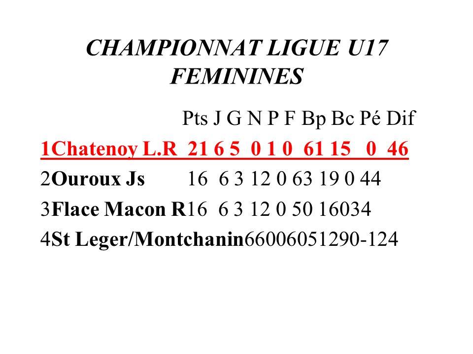 CHAMPIONNAT LIGUE U17 FEMININES