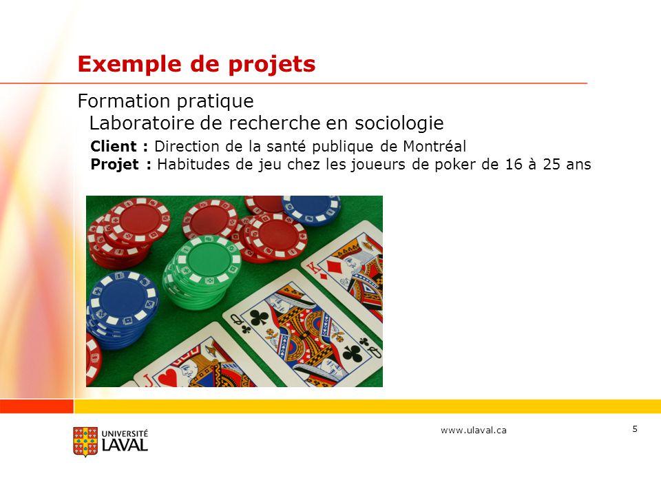 Exemple de projets Formation pratique Laboratoire de recherche en sociologie.