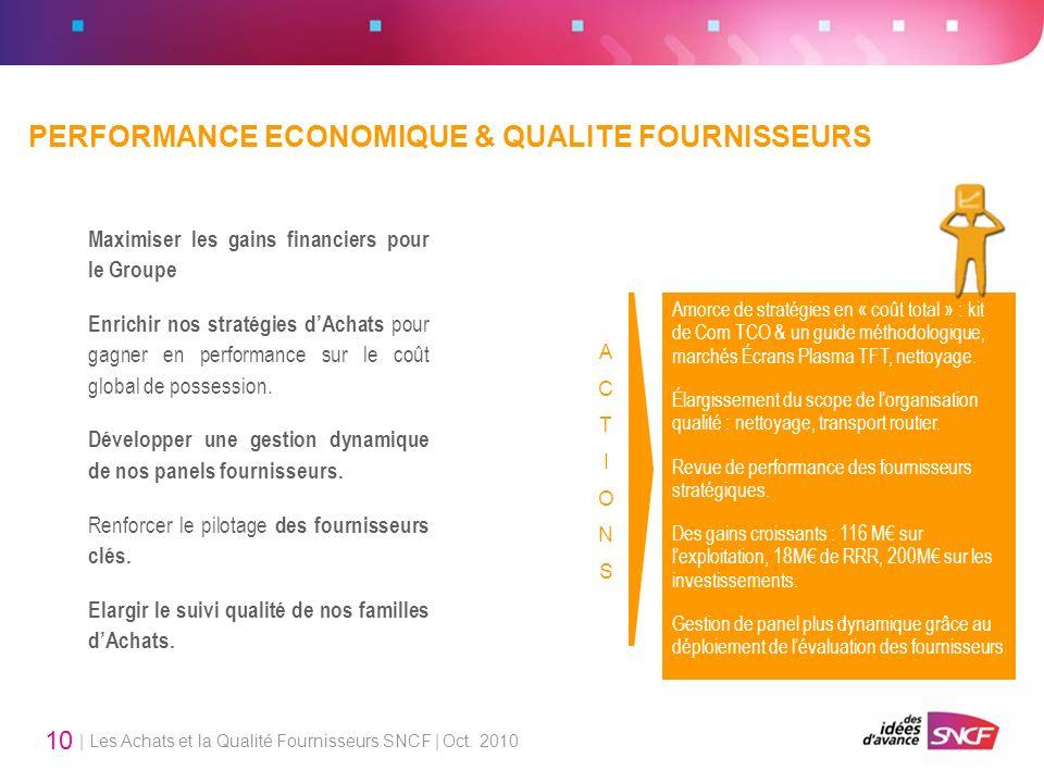 PERFORMANCE ECONOMIQUE & QUALITE FOURNISSEURS