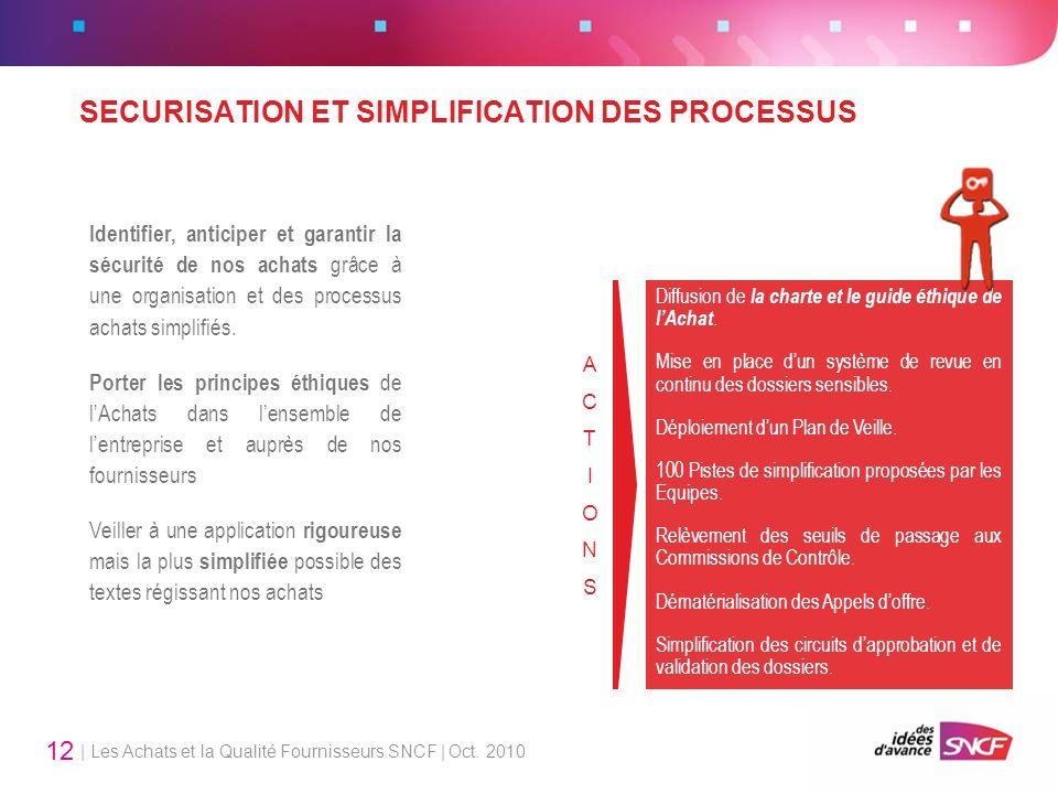 SECURISATION ET SIMPLIFICATION DES PROCESSUS