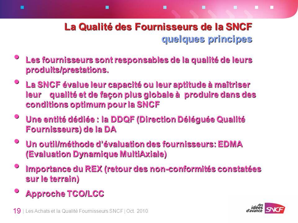 La Qualité des Fournisseurs de la SNCF quelques principes