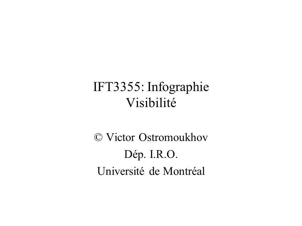 IFT3355: Infographie Visibilité
