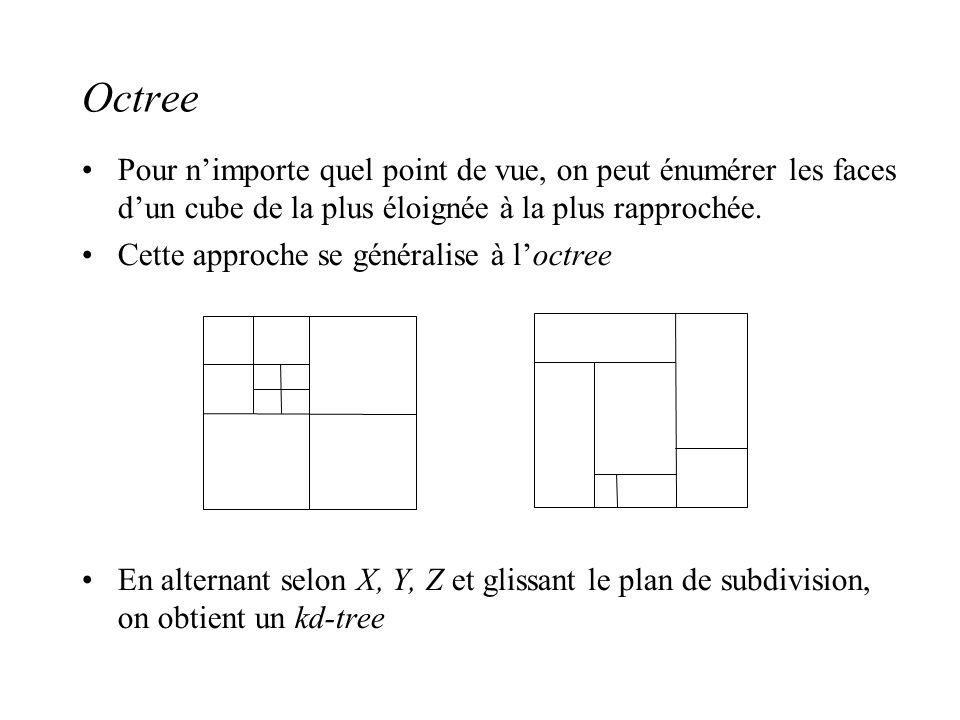 Octree Pour n'importe quel point de vue, on peut énumérer les faces d'un cube de la plus éloignée à la plus rapprochée.