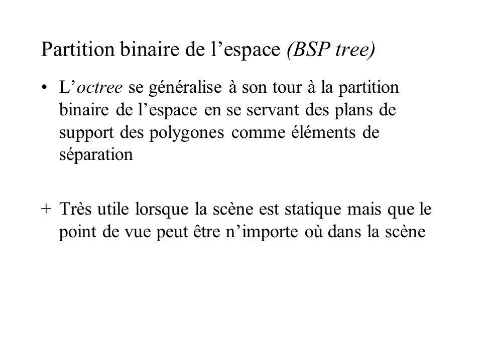 Partition binaire de l'espace (BSP tree)