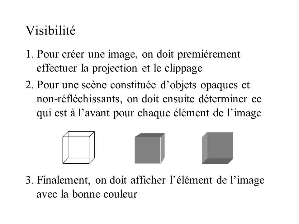 Visibilité 1. Pour créer une image, on doit premièrement effectuer la projection et le clippage.
