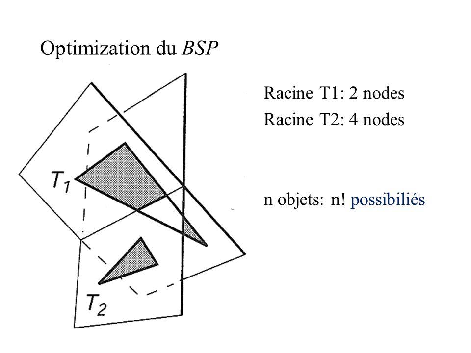Optimization du BSP Racine T1: 2 nodes Racine T2: 4 nodes