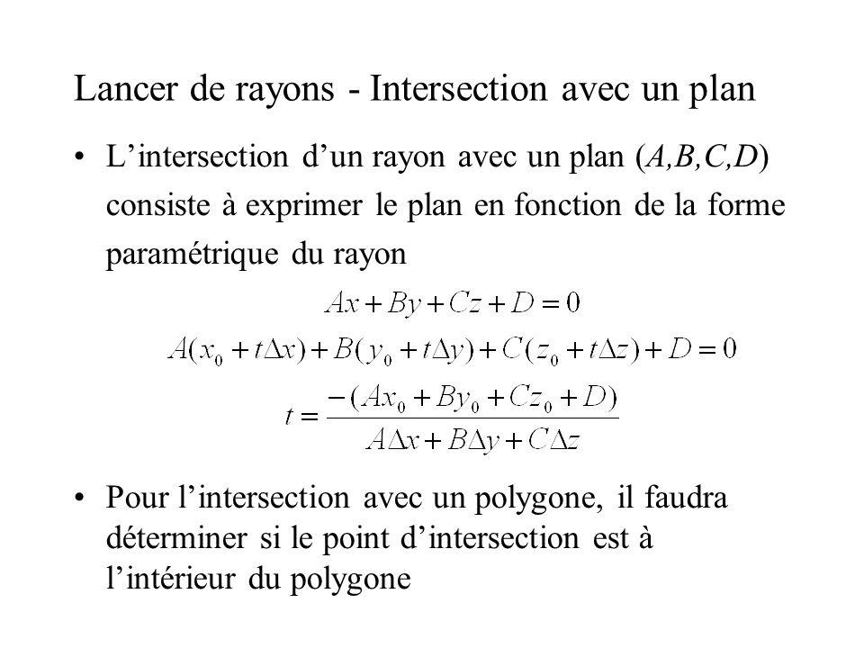 Lancer de rayons - Intersection avec un plan