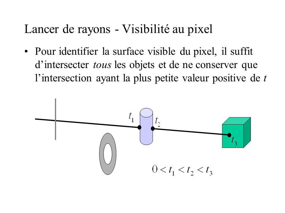 Lancer de rayons - Visibilité au pixel