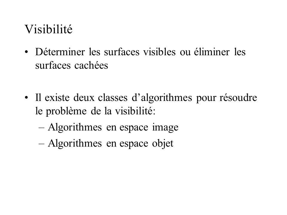 Visibilité Déterminer les surfaces visibles ou éliminer les surfaces cachées.