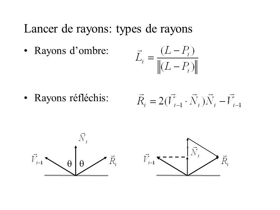 Lancer de rayons: types de rayons