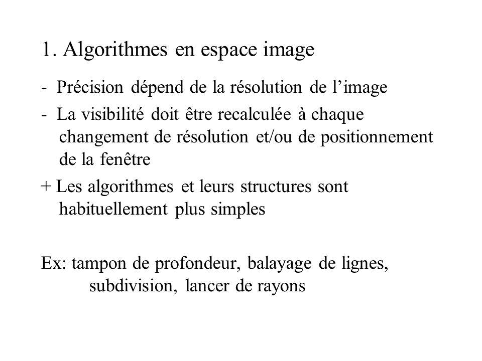 1. Algorithmes en espace image