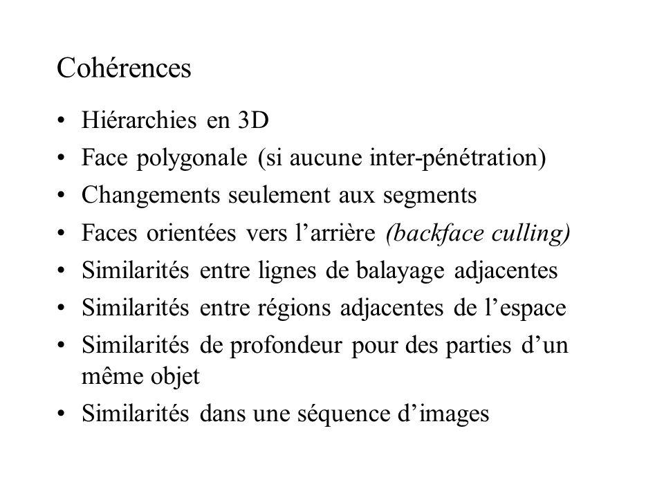 Cohérences Hiérarchies en 3D