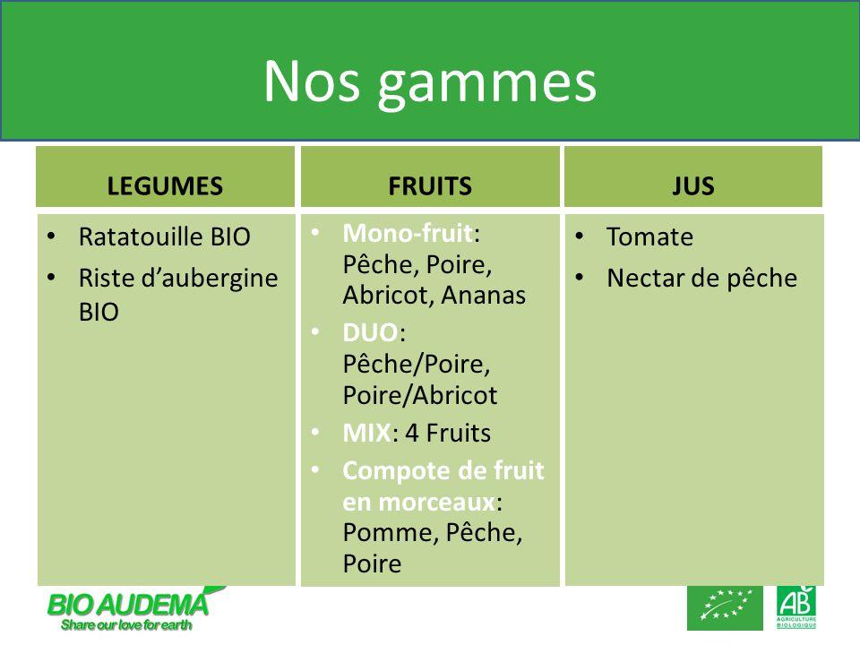 Nos gammes LEGUMES FRUITS JUS Ratatouille BIO Riste d'aubergine BIO