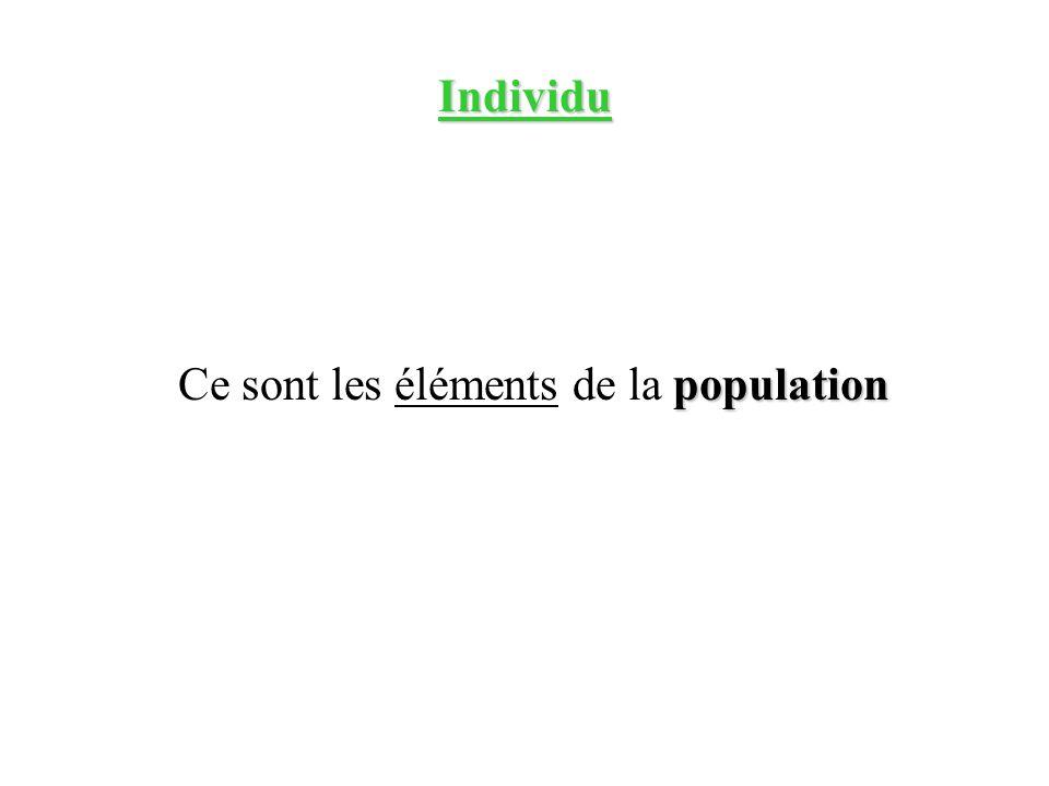 Ce sont les éléments de la population
