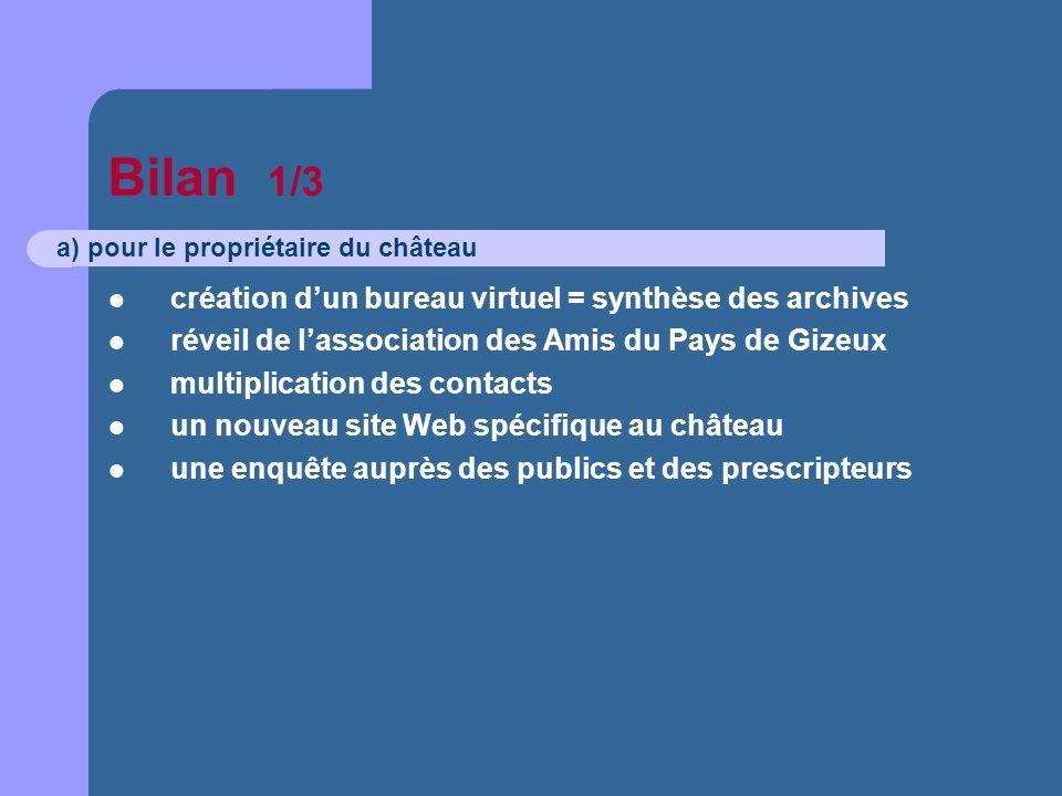 Bilan 1/3 création d'un bureau virtuel = synthèse des archives