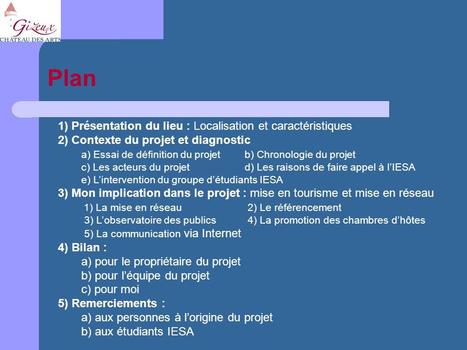 Plan 1) Présentation du lieu : Localisation et caractéristiques