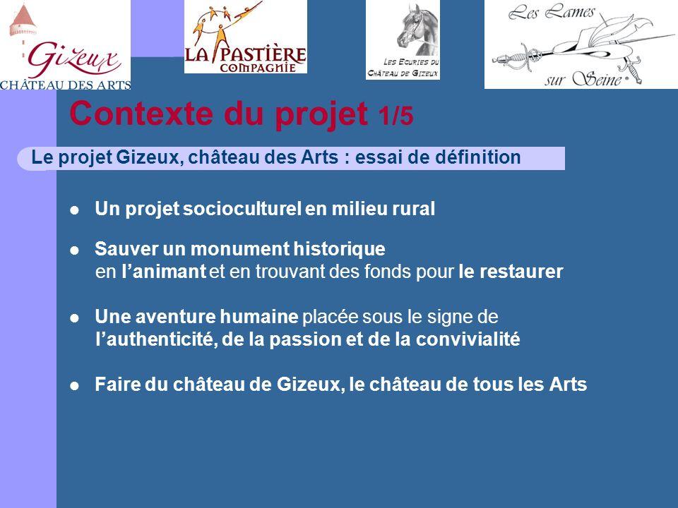 Contexte du projet 1/5 Le projet Gizeux, château des Arts : essai de définition. Un projet socioculturel en milieu rural.