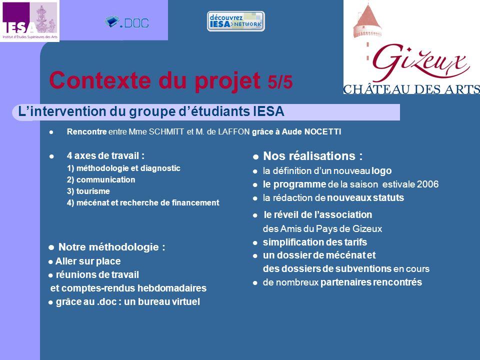 Contexte du projet 5/5 L'intervention du groupe d'étudiants IESA
