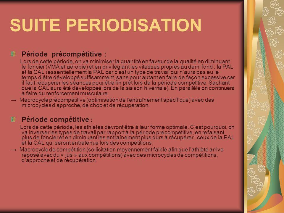 SUITE PERIODISATION Période précompétitive : Période compétitive :