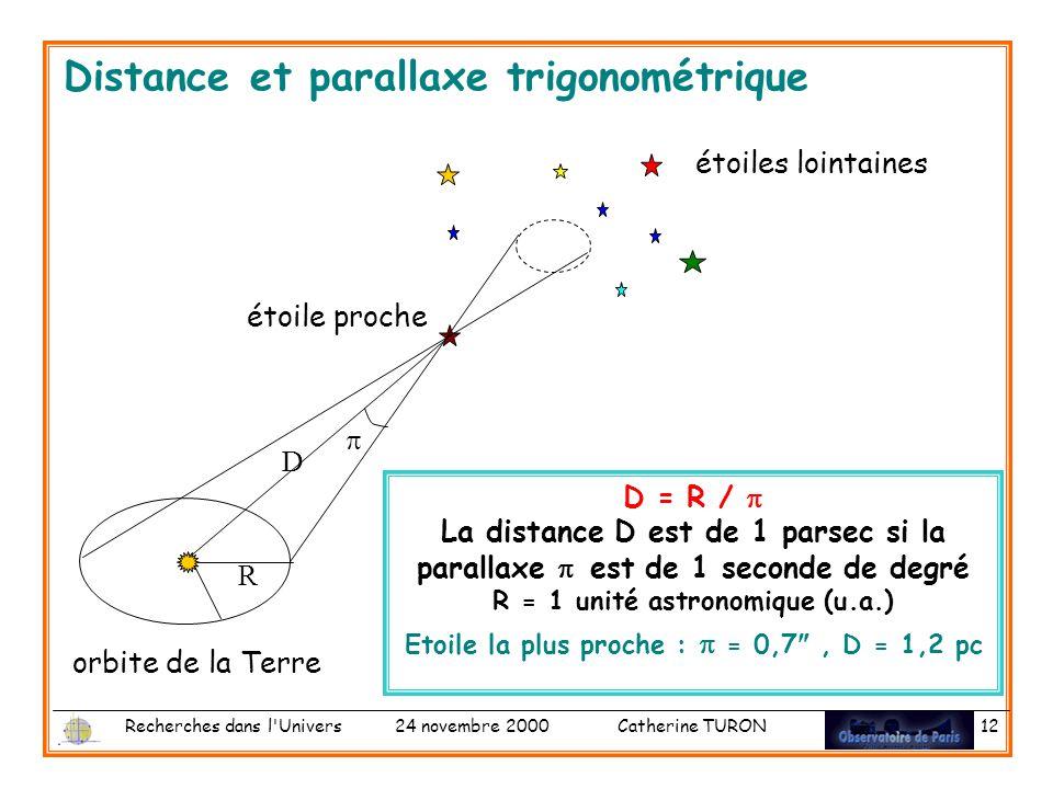 Distance et parallaxe trigonométrique