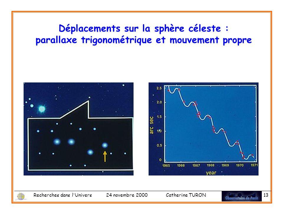 Déplacements sur la sphère céleste : parallaxe trigonométrique et mouvement propre