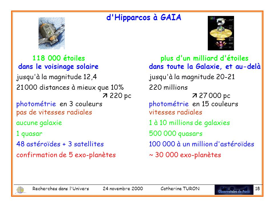 d Hipparcos à GAIA jusqu à la magnitude 12,4