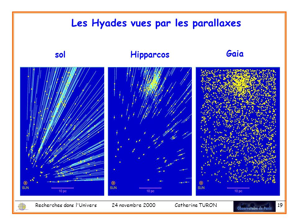 Les Hyades vues par les parallaxes