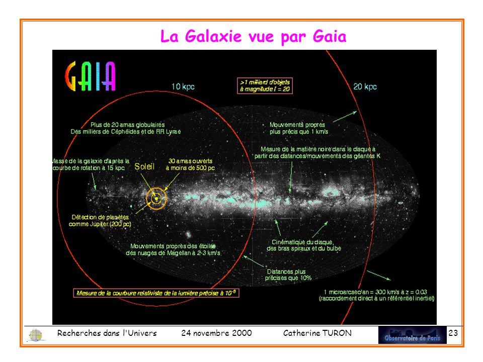 La Galaxie vue par Gaia