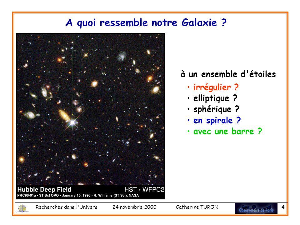 A quoi ressemble notre Galaxie