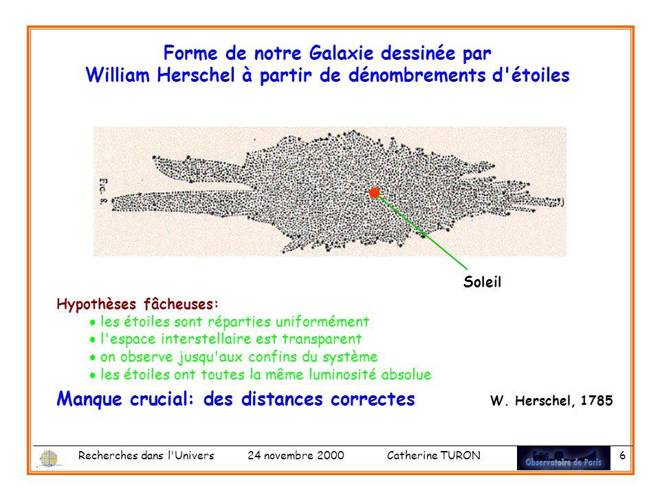 Manque crucial: des distances correctes W. Herschel, 1785